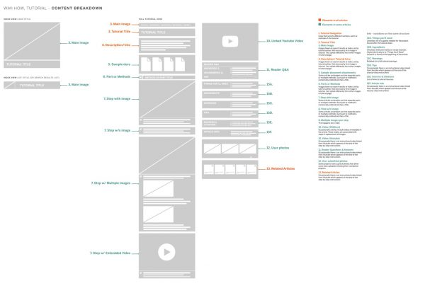 KA-App_WikiHow_content-Breakdown_01.pdf_1